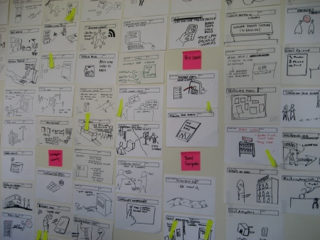 brainstormweek11